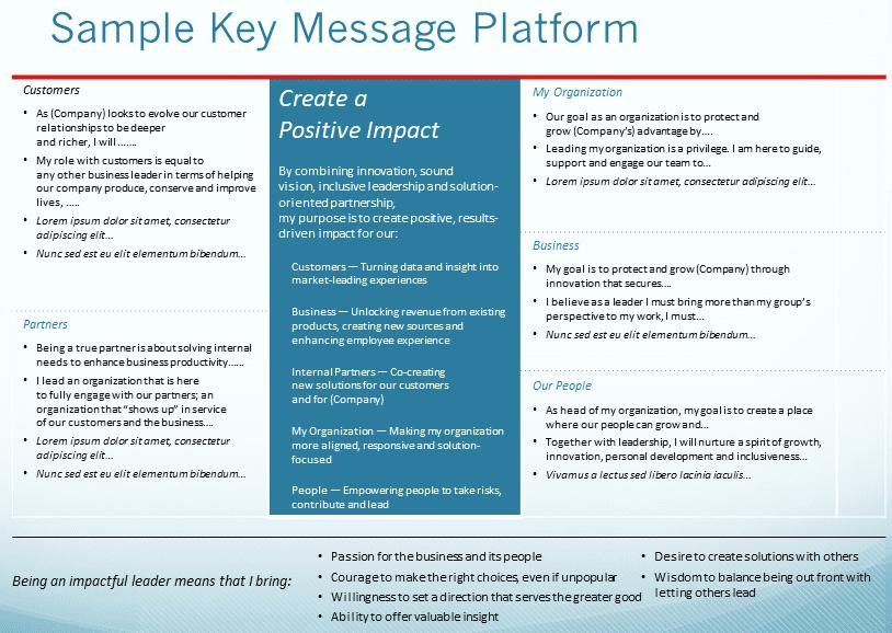 Chart detailing a sample key message platform.